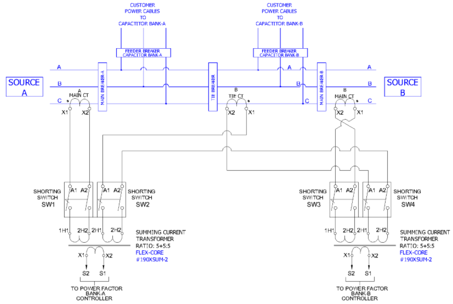NEPSI - Redundant Power Systems: Main-Tie-Main on automatic transfer switch diagram, load bank cable, electrical a c components diagram, load banks for generator, load resistor, load testing, 30 model a wire diagram,