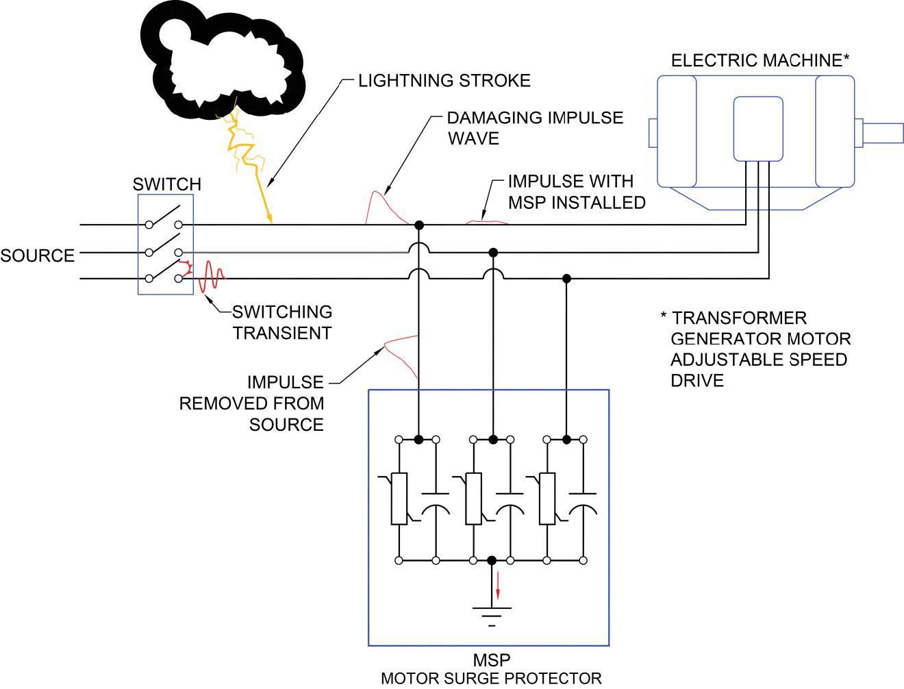 Msp on 3 pole wiring diagram